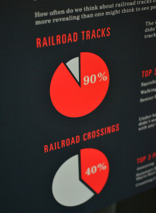 Detail of the the graph about safety perceptions around trains